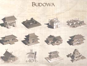 Shogun Budowa